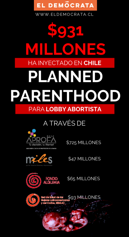 planned-parenthood-931-millones-chile-1
